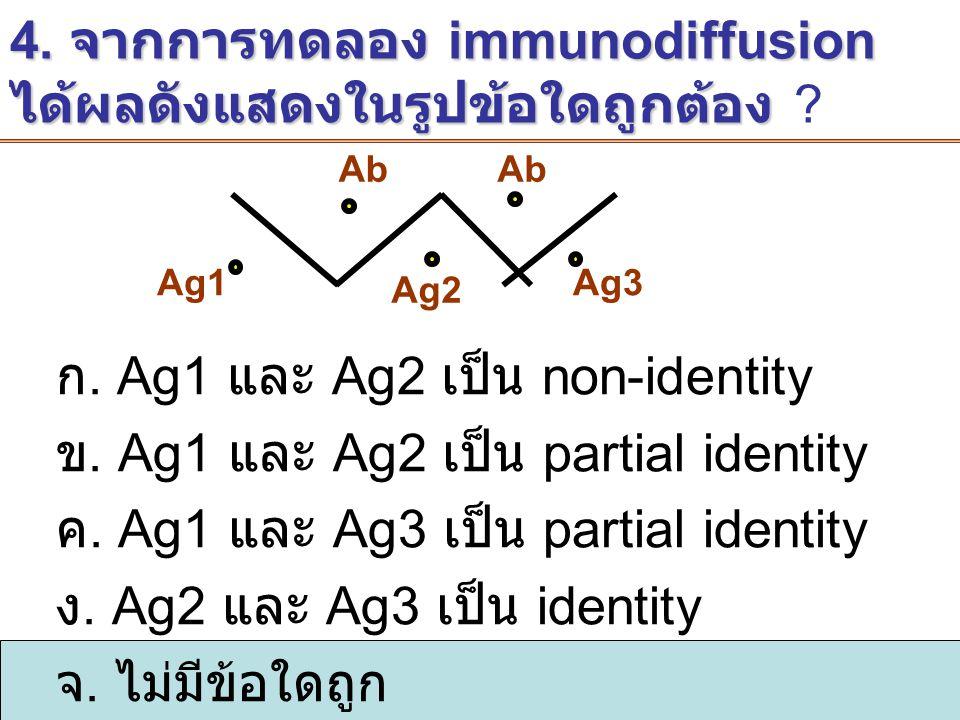 4. จากการทดลอง immunodiffusion ได้ผลดังแสดงในรูปข้อใดถูกต้อง 4. จากการทดลอง immunodiffusion ได้ผลดังแสดงในรูปข้อใดถูกต้อง ? ก. Ag1 และ Ag2 เป็น non-id