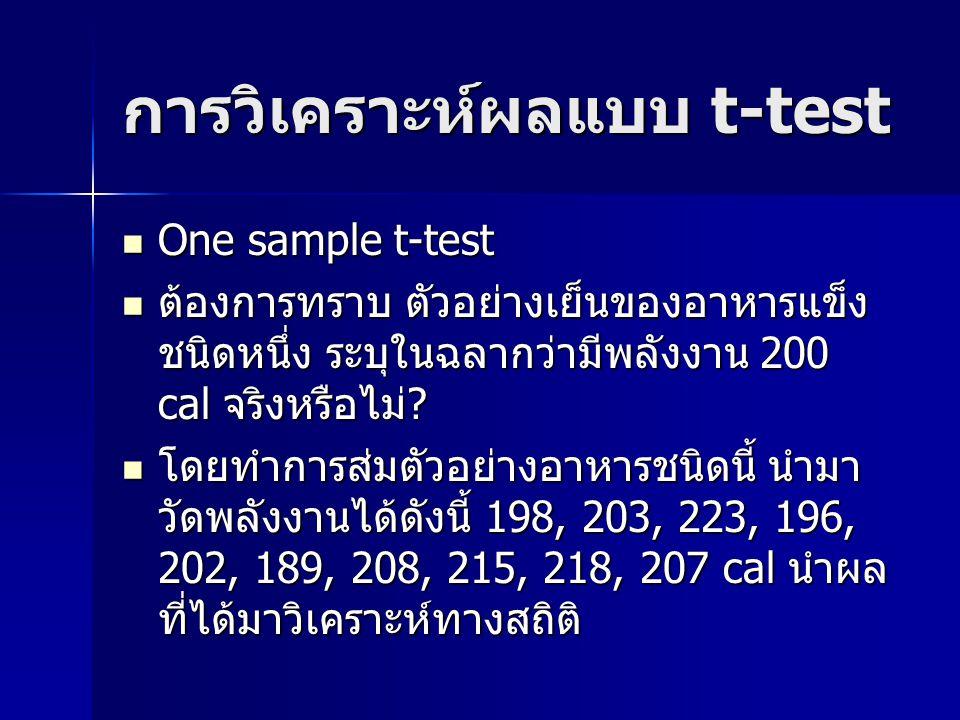 การวิเคราะห์ผลแบบ t-test One sample t-test One sample t-test ต้องการทราบ ตัวอย่างเย็นของอาหารแข็ง ชนิดหนึ่ง ระบุในฉลากว่ามีพลังงาน 200 cal จริงหรือไม่.