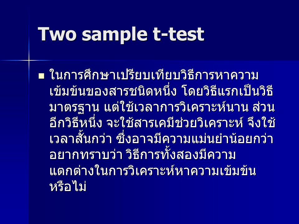 Two sample t-test ในการศึกษาเปรียบเทียบวิธีการหาความ เข้มข้นของสารชนิดหนึ่ง โดยวิธีแรกเป็นวิธี มาตรฐาน แต่ใช้เวลาการวิเคราะห์นาน ส่วน อีกวิธีหนึ่ง จะใช้สารเคมีช่วยวิเคราะห์ จึงใช้ เวลาสั้นกว่า ซึ่งอาจมีความแม่นยำน้อยกว่า อยากทราบว่า วิธีการทั้งสองมีความ แตกต่างในการวิเคราะห์หาความเข้มข้น หรือไม่ ในการศึกษาเปรียบเทียบวิธีการหาความ เข้มข้นของสารชนิดหนึ่ง โดยวิธีแรกเป็นวิธี มาตรฐาน แต่ใช้เวลาการวิเคราะห์นาน ส่วน อีกวิธีหนึ่ง จะใช้สารเคมีช่วยวิเคราะห์ จึงใช้ เวลาสั้นกว่า ซึ่งอาจมีความแม่นยำน้อยกว่า อยากทราบว่า วิธีการทั้งสองมีความ แตกต่างในการวิเคราะห์หาความเข้มข้น หรือไม่