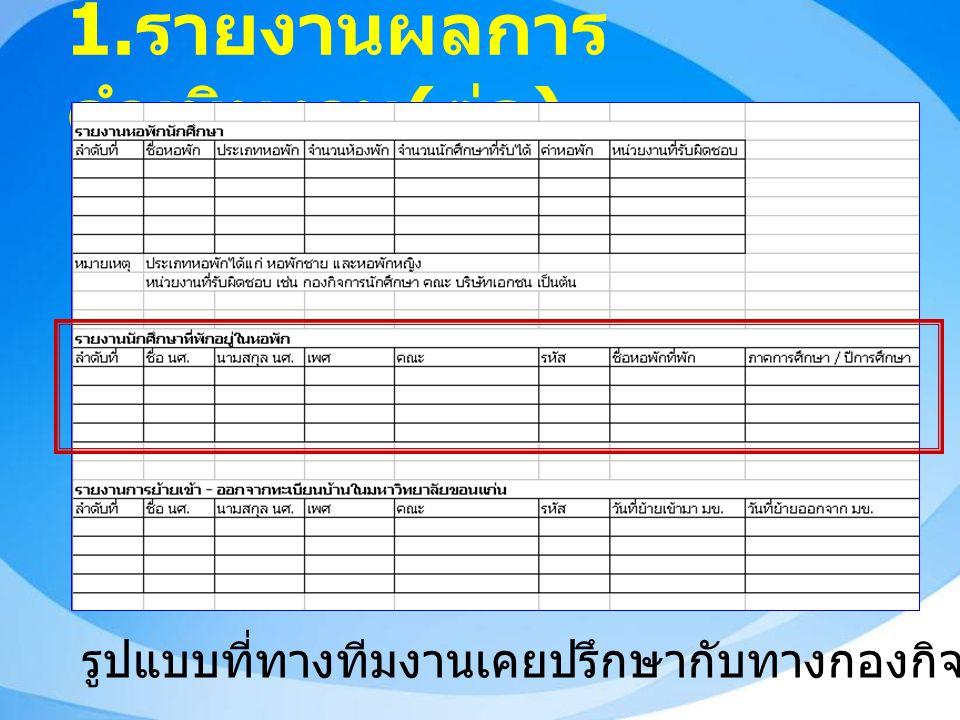 1. รายงานผลการ ดำเนินงาน ( ต่อ ) รูปแบบที่ทางทีมงานเคยปรึกษากับทางกองกิจการนักศึกษา