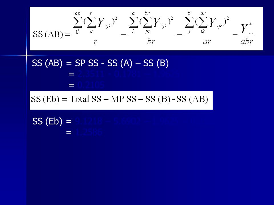 SS (AB) = SP SS - SS (A) – SS (B) = 2.3511 - 0.1781 – 1.9625 = 0.2105 SS (Eb) = 9.1218 – 5.6902 – 1.9625 – 0.2105 = 1.2586