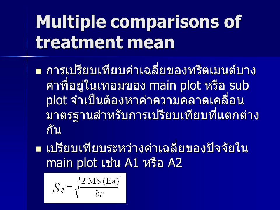 Multiple comparisons of treatment mean การเปรียบเทียบค่าเฉลี่ยของทรีตเมนต์บาง ค่าที่อยู่ในเทอมของ main plot หรือ sub plot จำเป็นต้องหาค่าความคลาดเคลื่