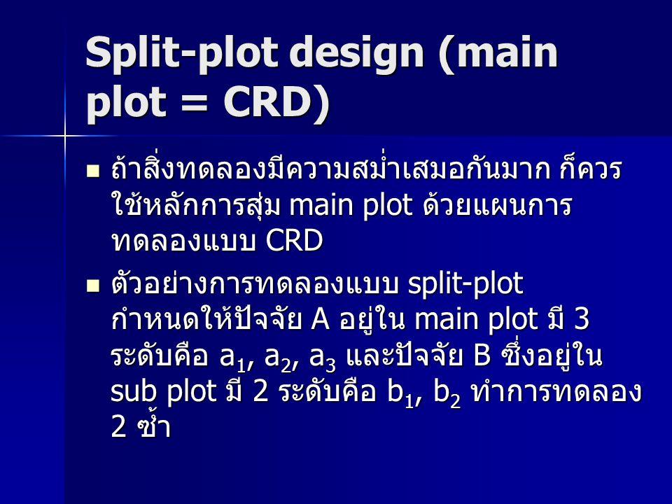 การวิเคราะห์ความแปรปรวน (ANOVA) SOVdfSSMS F0F0F0F0 F.01 or F.05 Main plot 9.78 Block329.359.781.34714.76 (A)238.0119.02.617110.92 (Ea)643.567.265.14 Sub plot 3.51 (B)5260.5152.1010.3168*2.45 (AB)10163.7016.373.2416*2.80 (Eb)45227.275.052.08 Total71762.40