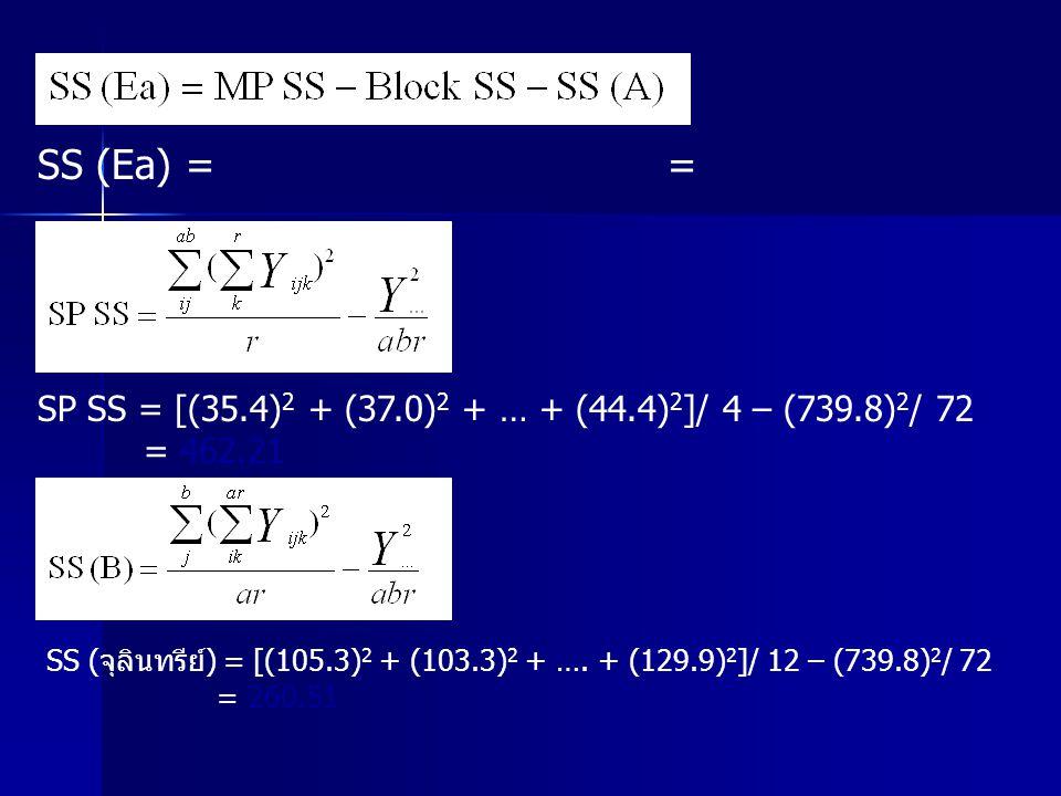 SS (Ea) = 110.92 – 29.35 – 38.01 = 43.56 SP SS = [(35.4) 2 + (37.0) 2 + … + (44.4) 2 ]/ 4 – (739.8) 2 / 72 = 462.21 SS (จุลินทรีย์) = [(105.3) 2 + (10