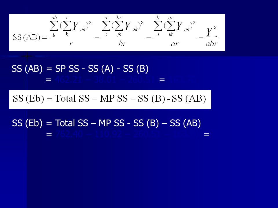 SS (AB) = SP SS - SS (A) - SS (B) = 462.21 – 38.01 – 260.51 = 163.70 SS (Eb) = Total SS – MP SS - SS (B) – SS (AB) = 762.40 – 110.92 – 260.51 – 163.70