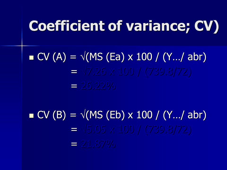 Coefficient of variance; CV) CV (A) =  (MS (Ea) x 100 / (Y…/ abr) CV (A) =  (MS (Ea) x 100 / (Y…/ abr) =  7.26 x 100 / (739.8/72) =  7.26 x 100 /