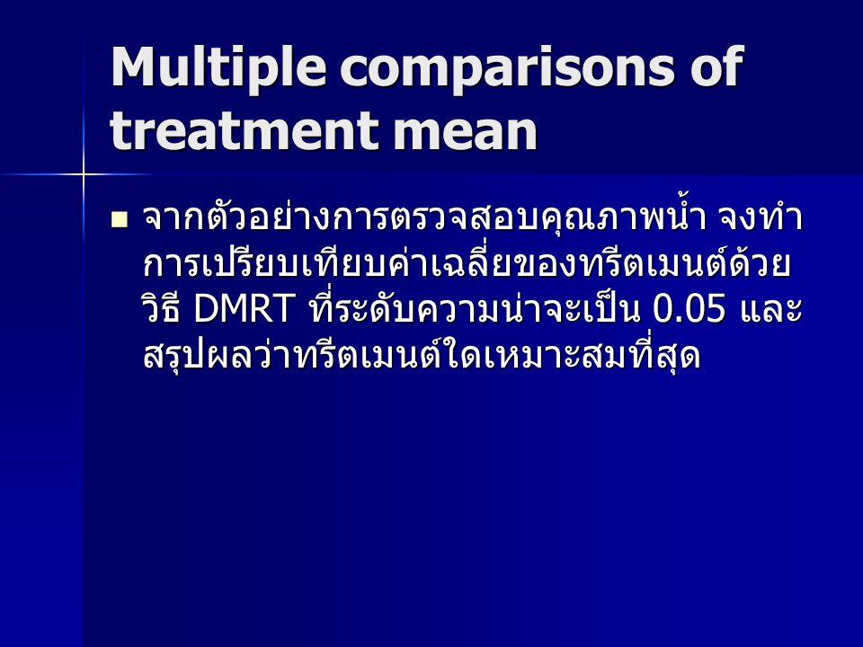 Multiple comparisons of treatment mean จากตัวอย่างการตรวจสอบคุณภาพน้ำ จงทำ การเปรียบเทียบค่าเฉลี่ยของทรีตเมนต์ด้วย วิธี DMRT ที่ระดับความน่าจะเป็น 0.0