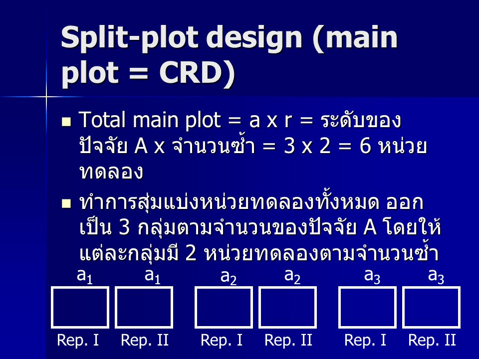 Split-plot design (main plot = LSD) ทำการแบ่งแต่ละ main plot ออกเป็น 2 sub plot แล้วทำการสุ่มระดับของปัจจัย B ให้แก่ sub plot ในแต่ละ main plot ดังนี้ ทำการแบ่งแต่ละ main plot ออกเป็น 2 sub plot แล้วทำการสุ่มระดับของปัจจัย B ให้แก่ sub plot ในแต่ละ main plot ดังนี้ a1a1 a3a3 a2a2 a2a2 a1a1 a3a3 a3a3 a2a2 a1a1 Row I Row III Row II Col.