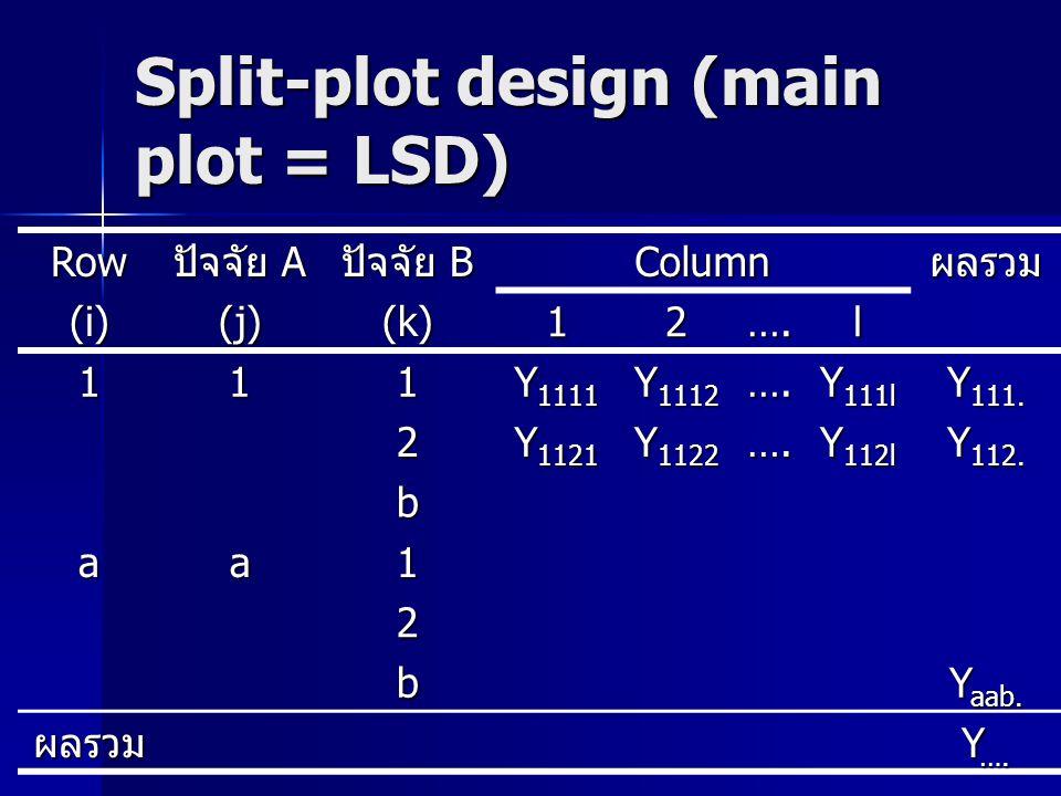Split-plot design (main plot = LSD) Row(i) ปัจจัย A (j) ปัจจัย B (k)Columnผลรวม 12….l 111 Y 1111 Y 1112 …. Y 111l Y 111. 2 Y 1121 Y 1122 …. Y 112l Y 1