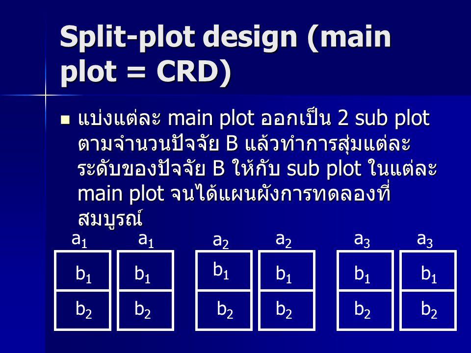 Split-plot design (main plot = RCBD) แบ่ง main plot ทั้งหมดออกเป็น 2 block (ตามจำนวนซ้ำ) block ละ 3 main plot เท่ากับระดับปัจจัย A แบ่ง main plot ทั้งหมดออกเป็น 2 block (ตามจำนวนซ้ำ) block ละ 3 main plot เท่ากับระดับปัจจัย A ทำการสุ่มแต่ละระดับของปัจจัย A ให้กับ main plot ในแต่ block ดังรูปข้างล่างนี้ ทำการสุ่มแต่ละระดับของปัจจัย A ให้กับ main plot ในแต่ block ดังรูปข้างล่างนี้ a1a1 a3a3 a2a2 a2a2 a1a1 a3a3 Block or Rep.