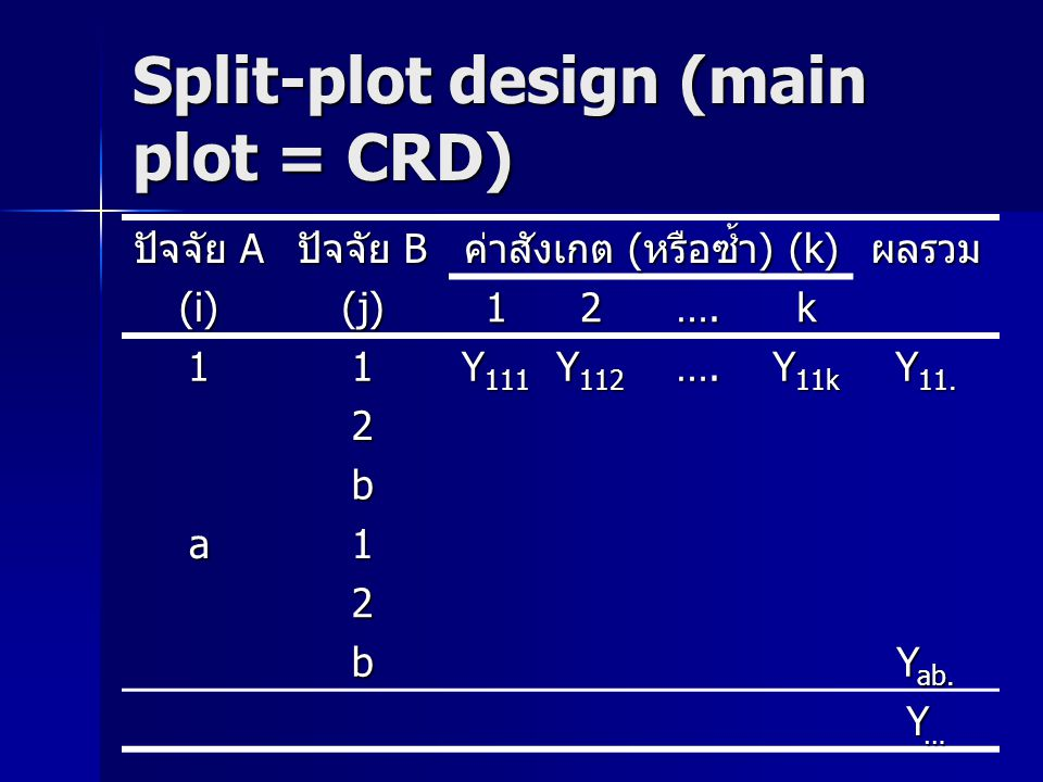 Split-plot design (main plot = RCBD) แบ่งแต่ละ main plot เป็น 2 sub plot ตาม ระดับของปัจจัย B แล้วทำการสุ่มแต่ละระดับ ของปัจจัย B ให้กับ sub plot ของแต่ละ main plot ดังนี้ แบ่งแต่ละ main plot เป็น 2 sub plot ตาม ระดับของปัจจัย B แล้วทำการสุ่มแต่ละระดับ ของปัจจัย B ให้กับ sub plot ของแต่ละ main plot ดังนี้ a1a1 a3a3 a2a2 a2a2 a1a1 a3a3 b1b1 b2b2 b1b1 b2b2 b1b1 b2b2 b2b2 b1b1 b2b2 b1b1 b2b2 b1b1