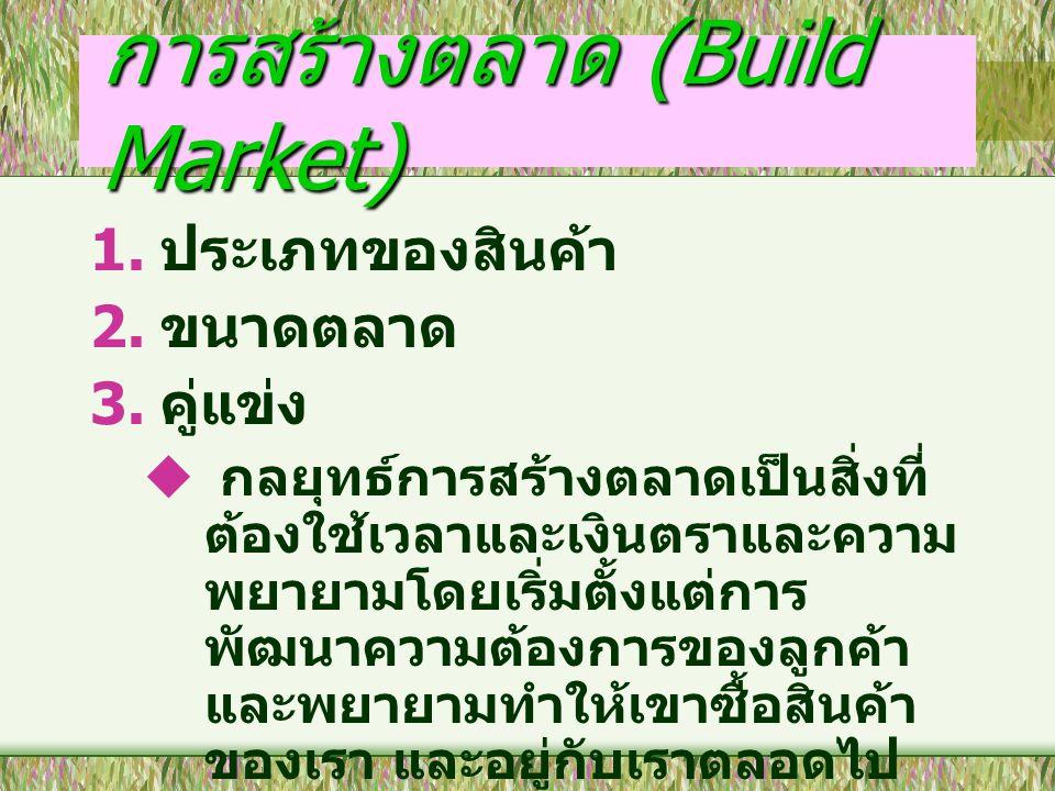 การสร้างตลาด (Build Market) 1. ประเภทของสินค้า 2. ขนาดตลาด 3. คู่แข่ง  กลยุทธ์การสร้างตลาดเป็นสิ่งที่ ต้องใช้เวลาและเงินตราและความ พยายามโดยเริ่มตั้ง