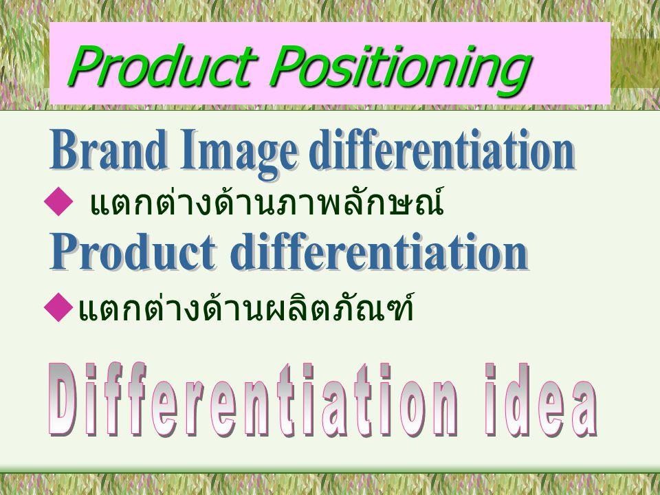 Product Positioning  แตกต่างด้านภาพลักษณ์  แตกต่างด้านผลิตภัณฑ์
