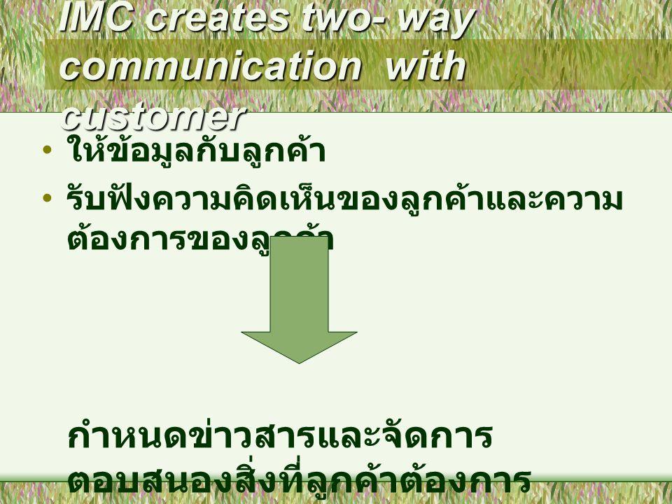 IMC creates two- way communication with customer ให้ข้อมูลกับลูกค้า รับฟังความคิดเห็นของลูกค้าและความ ต้องการของลูกค้า กำหนดข่าวสารและจัดการ ตอบสนองสิ