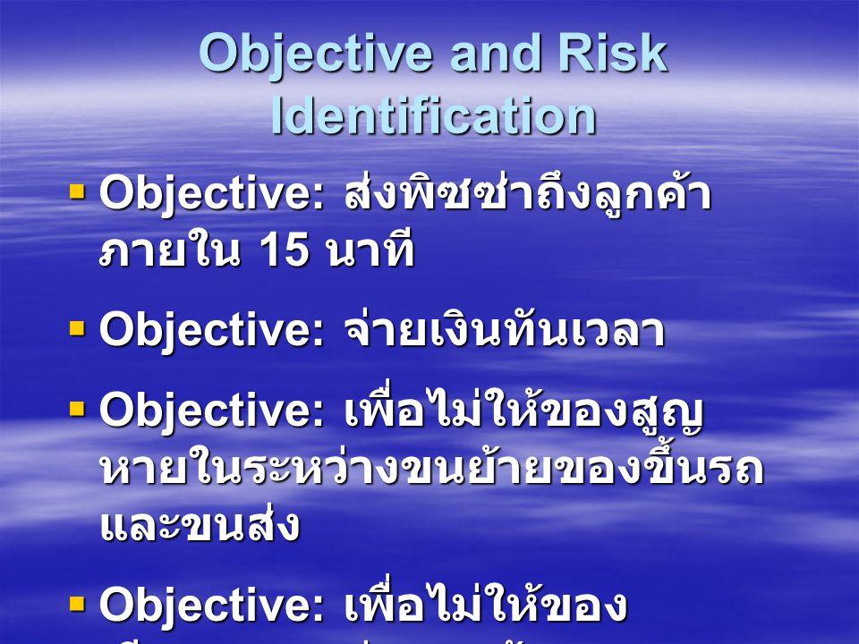 Risk Identification Objectives Supplier risk Financial risk HR risk Technologies risk Technologies risk Economic/ political risk Economic/ political r