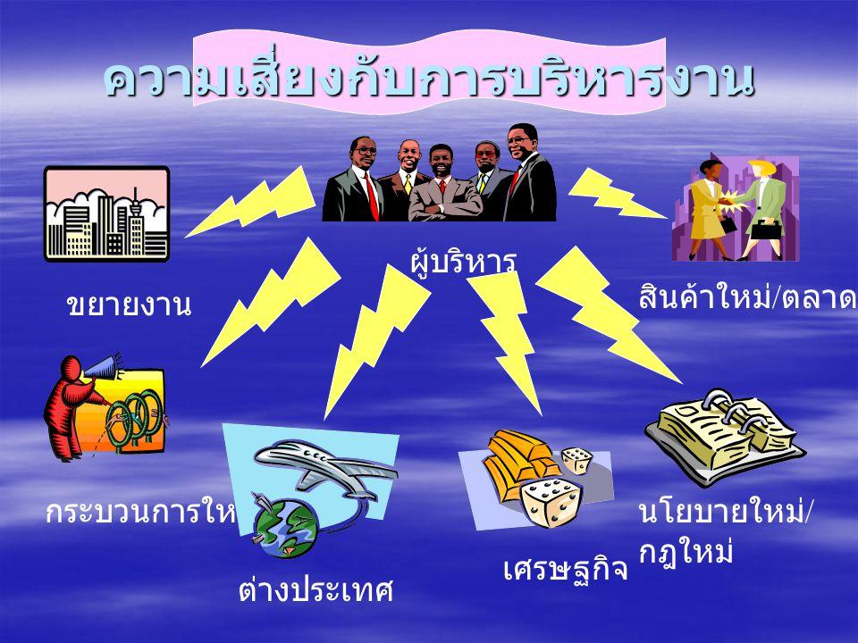 ความเสี่ยงกับการบริหารงาน ขยายงาน กระบวนการใหม่ ต่างประเทศ สินค้าใหม่ / ตลาดใหม่ เศรษฐกิจผู้บริหาร นโยบายใหม่ / กฎใหม่