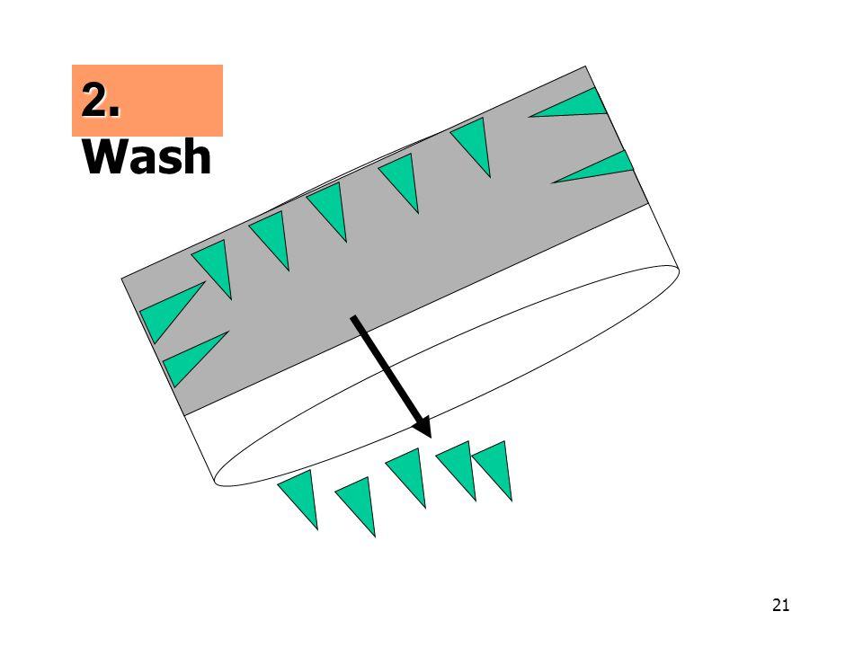 21 2. Wash