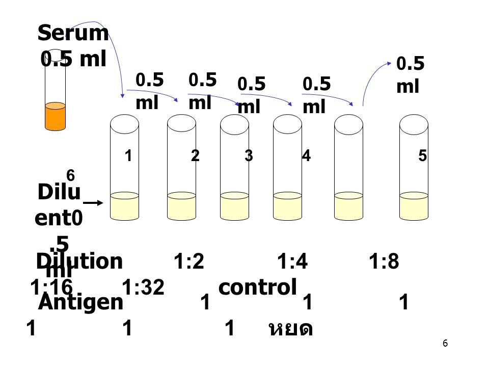 7 Ab Titer = 1:8 or 8 ตะกอน (precipitate) Dilution 1:2 1:4 1:8 1:16 1:32 control