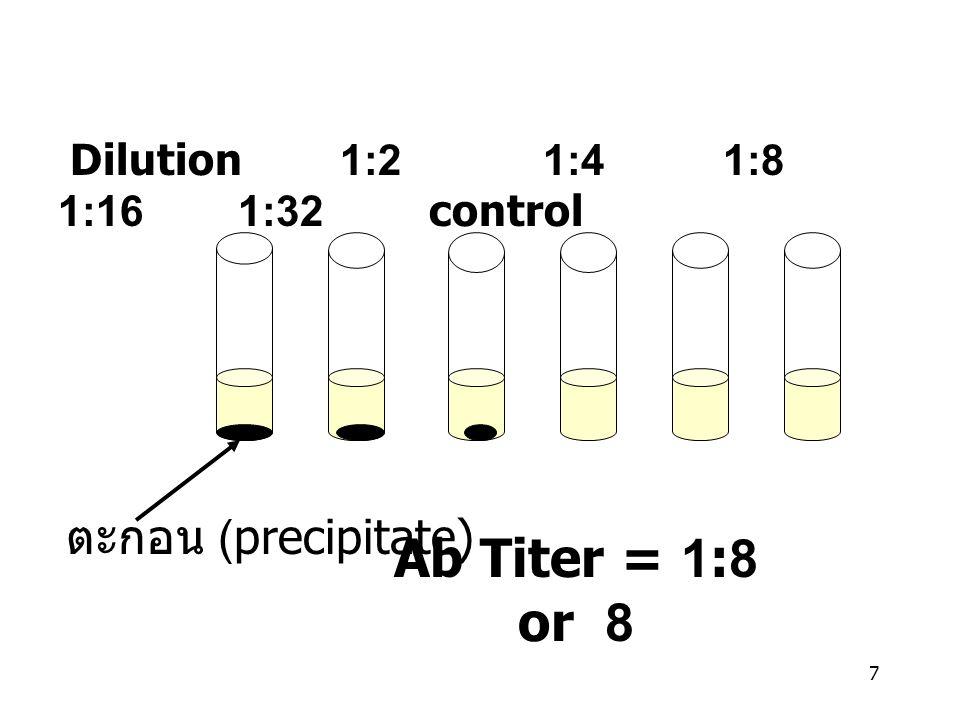 8 การทดลองที่ 2 Immunodiffusion 1 2 3 4 5 6 7 Ag1 Ag2 Ag3 Ag1 Ag2 Ag3 Ab - ให้ฝึกหัดหยอดสาร Ag และ Ab ลงในช่อง ต่าง ๆ ตามที่กำหนด - ดู precipitin band ที่เกิดขึ้น ( ให้อาจารย์ แสดงให้ดู )