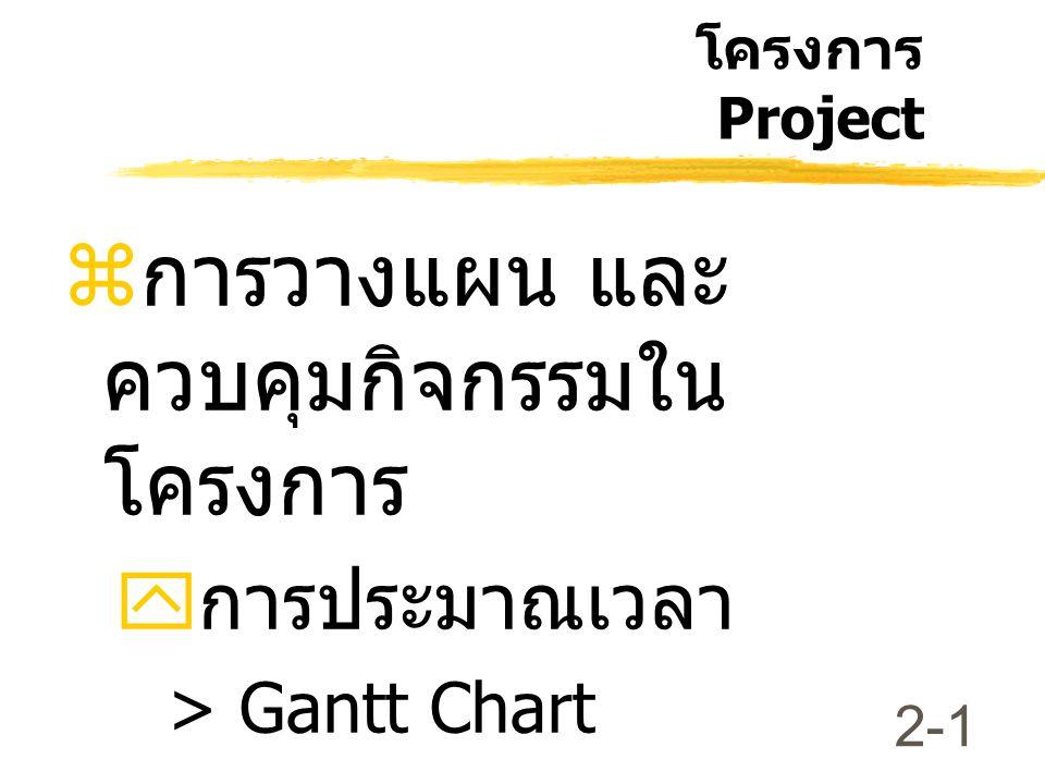 2-1 โครงการ Project  การวางแผน และ ควบคุมกิจกรรมใน โครงการ  การประมาณเวลา > Gantt Chart