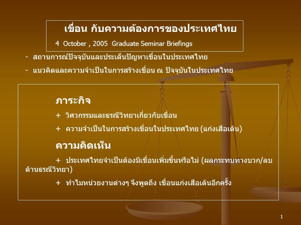 1 เขื่อน กับความต้องการของประเทศไทย 4 October, 2005 Graduate Seminar Briefings - สถานการณ์ปัจจุบันและประเด็นปัญหาเขื่อนในประเทศไทย - แนวคิดและความจำเป