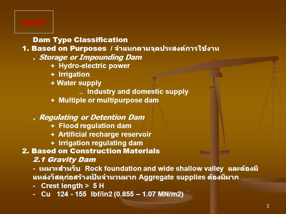3 DAMS Dam Type Classification 1. Based on Purposes / จำแนกตามจุดประสงค์การใช้งาน. Storage or Impounding Dam + Hydro-electric power + Irrigation + Wat