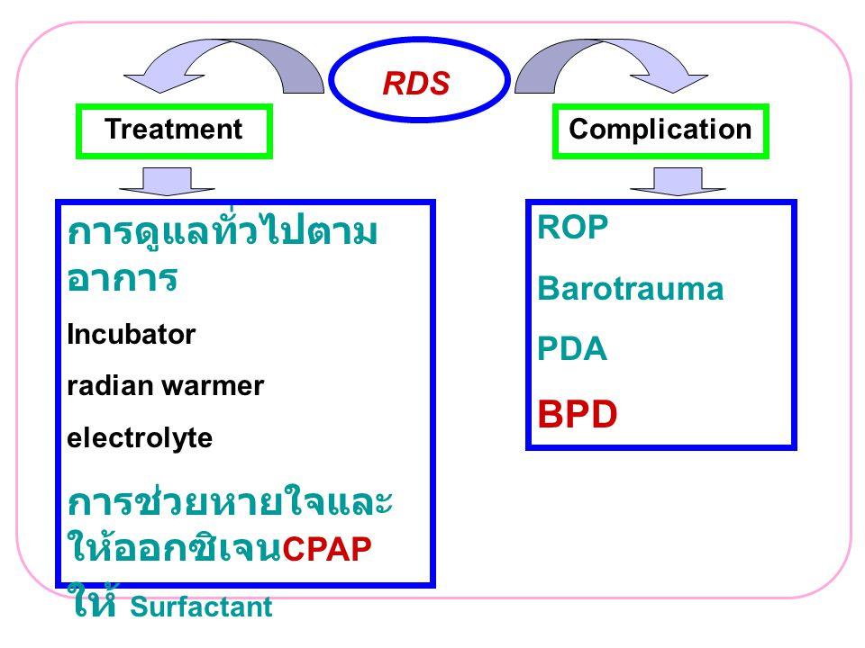RDS Complication การดูแลทั่วไปตาม อาการ Incubator radian warmer electrolyte การช่วยหายใจและ ให้ออกซิเจน CPAP ให้ Surfactant Treatment ROP Barotrauma P