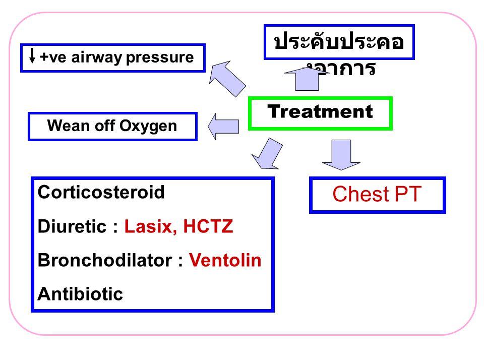 Treatment ประคับประคอ งอาการ Wean off Oxygen +ve airway pressure Corticosteroid Diuretic : Lasix, HCTZ Bronchodilator : Ventolin Antibiotic Chest PT