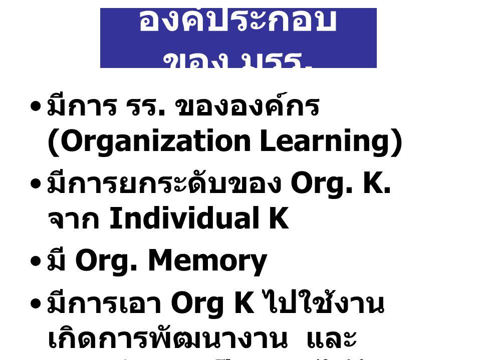 องค์ประกอบ ของ มรร. มีการ รร. ขององค์กร (Organization Learning) มีการยกระดับของ Org. K. จาก Individual K มี Org. Memory มีการเอา Org K ไปใช้งาน เกิดกา