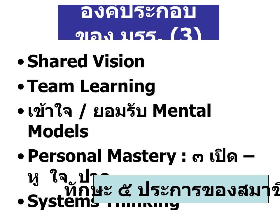 องค์ประกอบ ของ มรร. (3) Shared Vision Team Learning เข้าใจ / ยอมรับ Mental Models Personal Mastery : ๓ เปิด – หู ใจ ปาก Systems Thinking ทักษะ ๕ ประกา