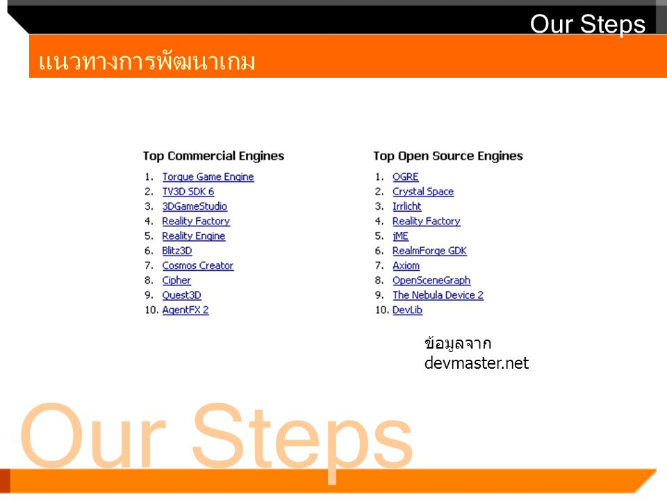 Our Steps แนวทางการพัฒนาเกม Our Steps ข้อมูลจาก devmaster.net