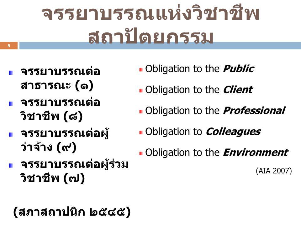 จรรยาบรรณแห่งวิชาชีพ สถาปัตยกรรม จรรยาบรรณต่อ สาธารณะ ( ๑ ) จรรยาบรรณต่อ วิชาชีพ ( ๘ ) จรรยาบรรณต่อผู้ ว่าจ้าง ( ๙ ) จรรยาบรรณต่อผู้ร่วม วิชาชีพ ( ๗ )