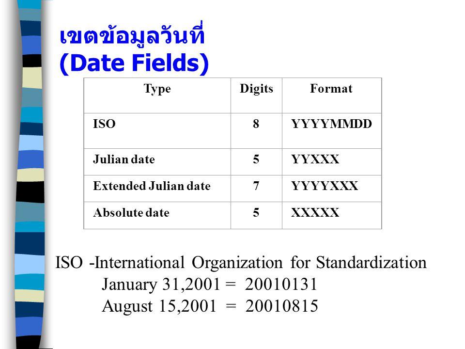 เขตข้อมูลวันที่ (Date Fields) TypeDigitsFormat ISO8YYYYMMDD Julian date5YYXXX Extended Julian date7YYYYXXX Absolute date5XXXXX ISO -International Orga