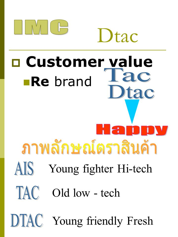 Dtac  Customer value Re brand Young fighter Hi-tech Old low - tech Young friendly Fresh