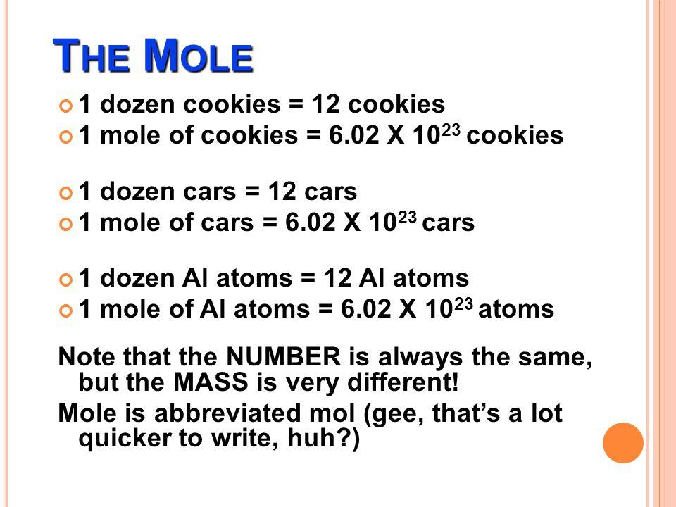 A.Molar Mass of K 2 O = . Grams/mole B. Molar Mass of antacid Al(OH) 3 = .