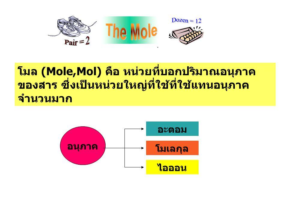 โมล (Mole,Mol) คือ หน่วยที่บอกปริมาณอนุภาค ของสาร ซึ่งเป็นหน่วยใหญ่ที่ใช้ที่ใช้แทนอนุภาค จำนวนมาก อนุภาค อะตอม โมเลกุล ไอออน