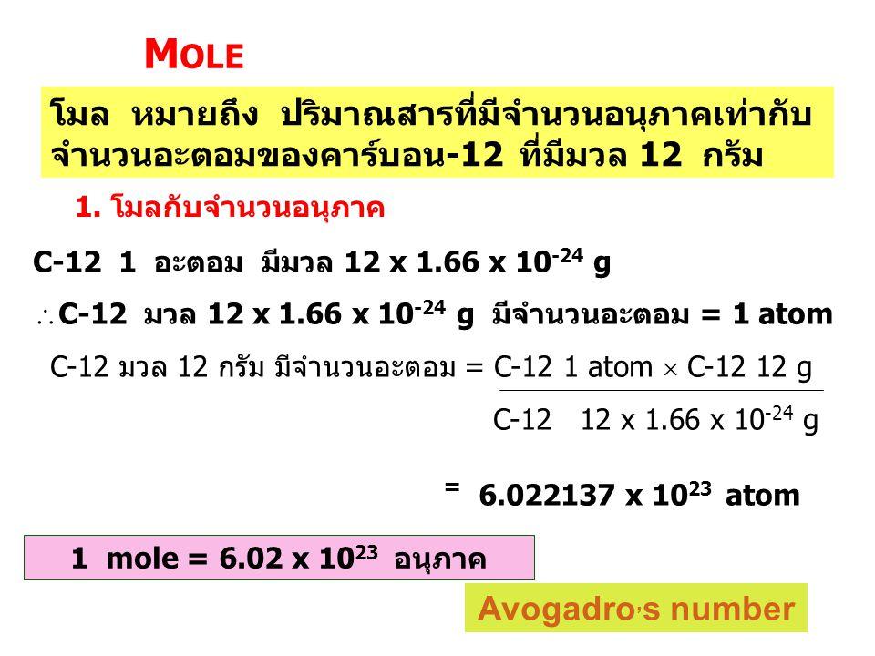 M OLE 1.