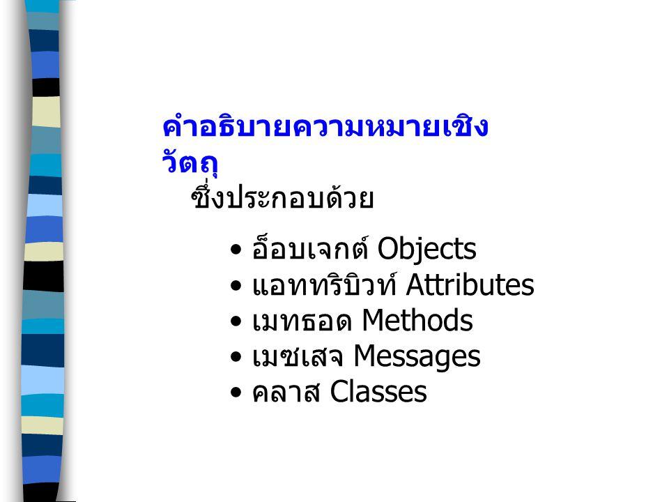 คำอธิบายความหมายเชิง วัตถุ ซึ่งประกอบด้วย อ็อบเจกต์ Objects แอททริบิวท์ Attributes เมทธอด Methods เมซเสจ Messages คลาส Classes
