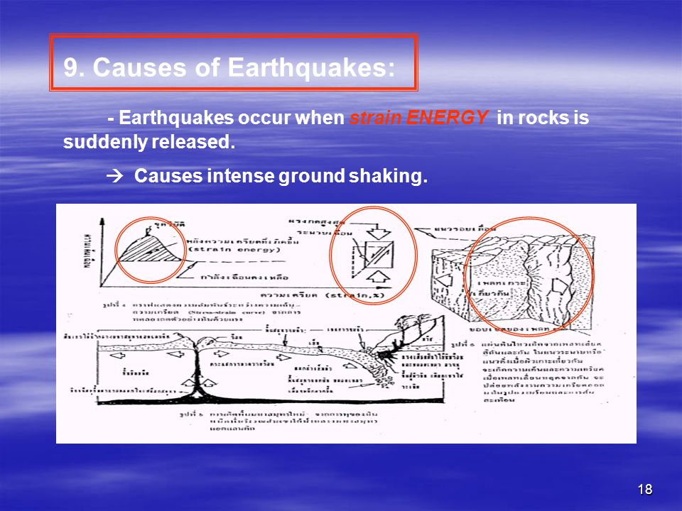 18 9. Causes of Earthquakes: - Earthquakes occur when strain ENERGY in rocks is suddenly released.  Causes intense ground shaking.