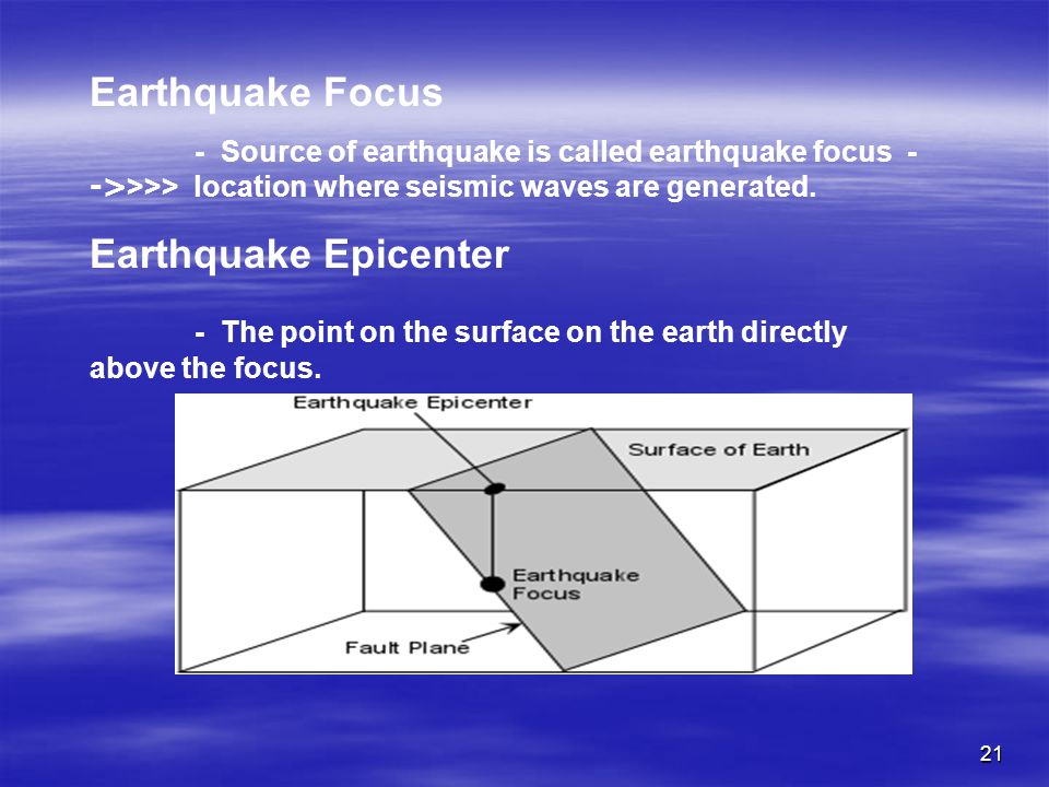 21 Earthquake Focus - Source of earthquake is called earthquake focus - ->>>> location where seismic waves are generated. Earthquake Epicenter - The p