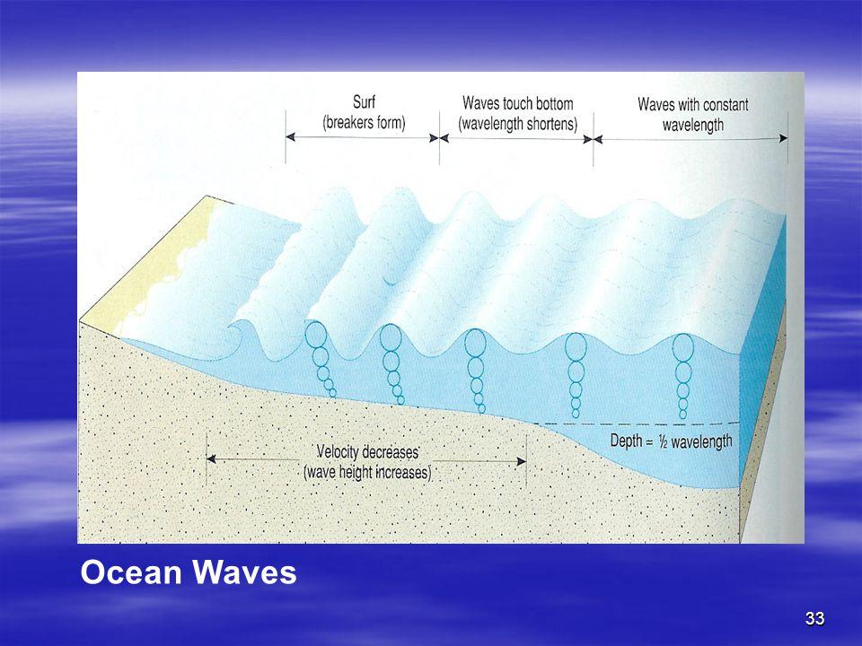 33 Ocean Waves