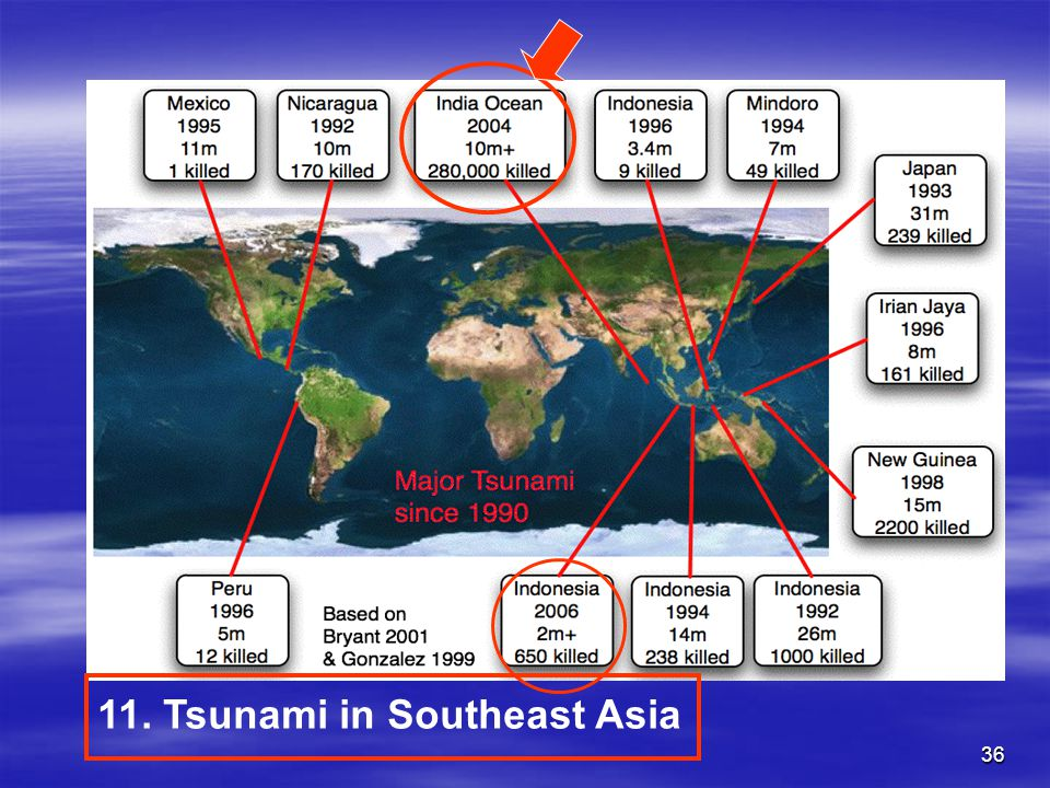36 11. Tsunami in Southeast Asia