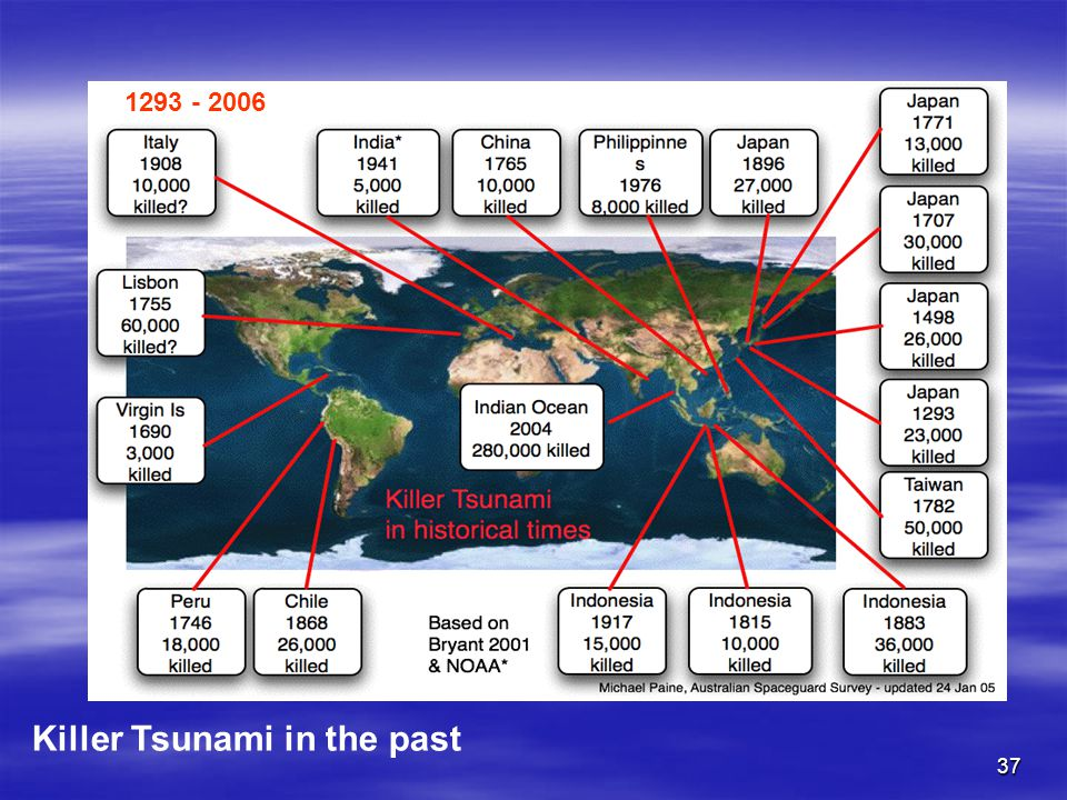 37 Killer Tsunami in the past 1293 - 2006