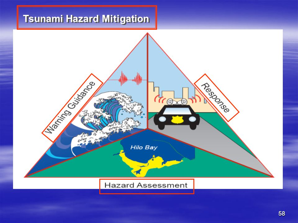 58 Tsunami Hazard Mitigation