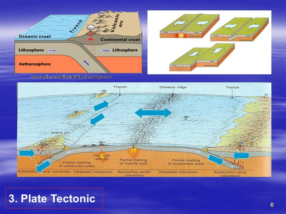 6 3. Plate Tectonic