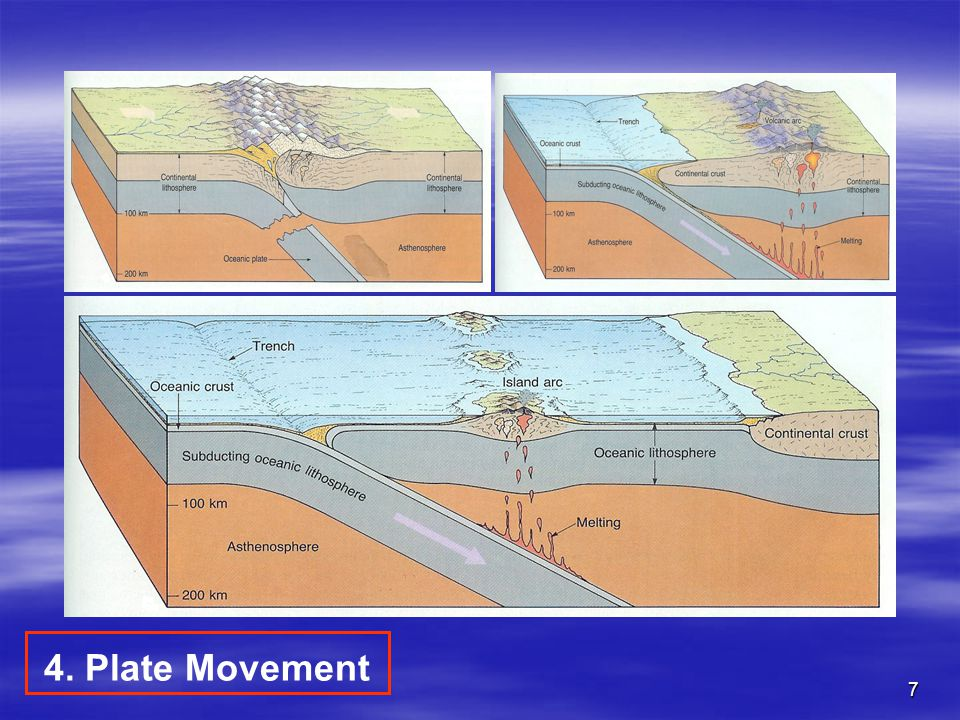 18 9.Causes of Earthquakes: - Earthquakes occur when strain ENERGY in rocks is suddenly released.