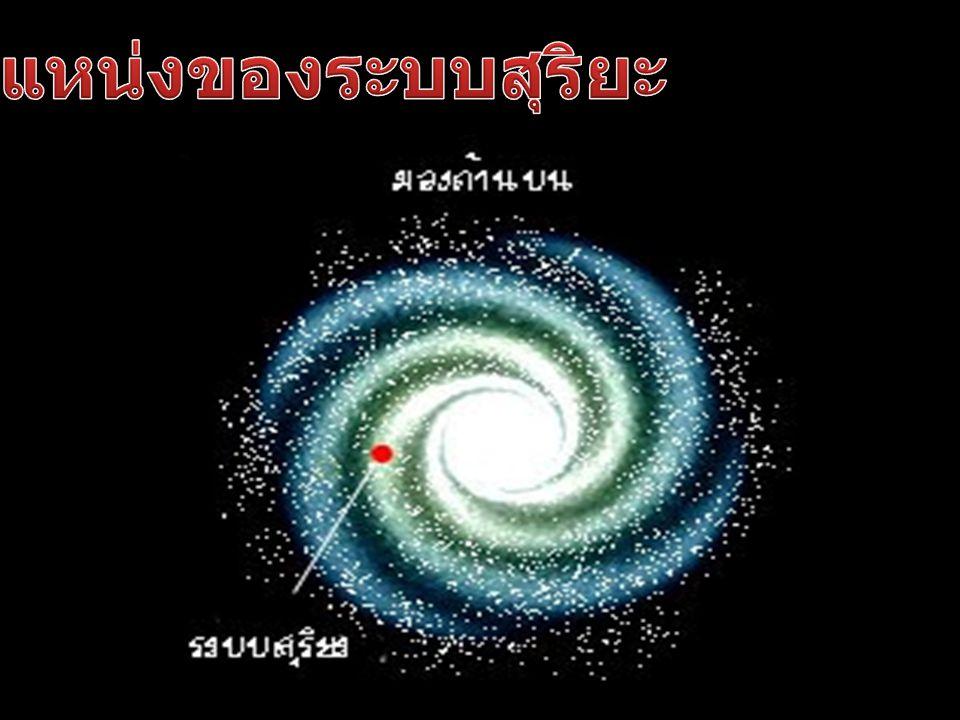 ดาวยูเรนัส หรือ มฤตยู มีดวงจันทร์เป็นบริวาร 21 ดวง