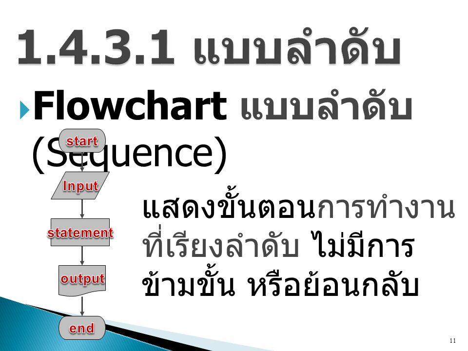  Flowchart แบบลำดับ (Sequence) 11 แสดงขั้นตอนการทำงาน ที่เรียงลำดับ ไม่มีการ ข้ามขั้น หรือย้อนกลับ