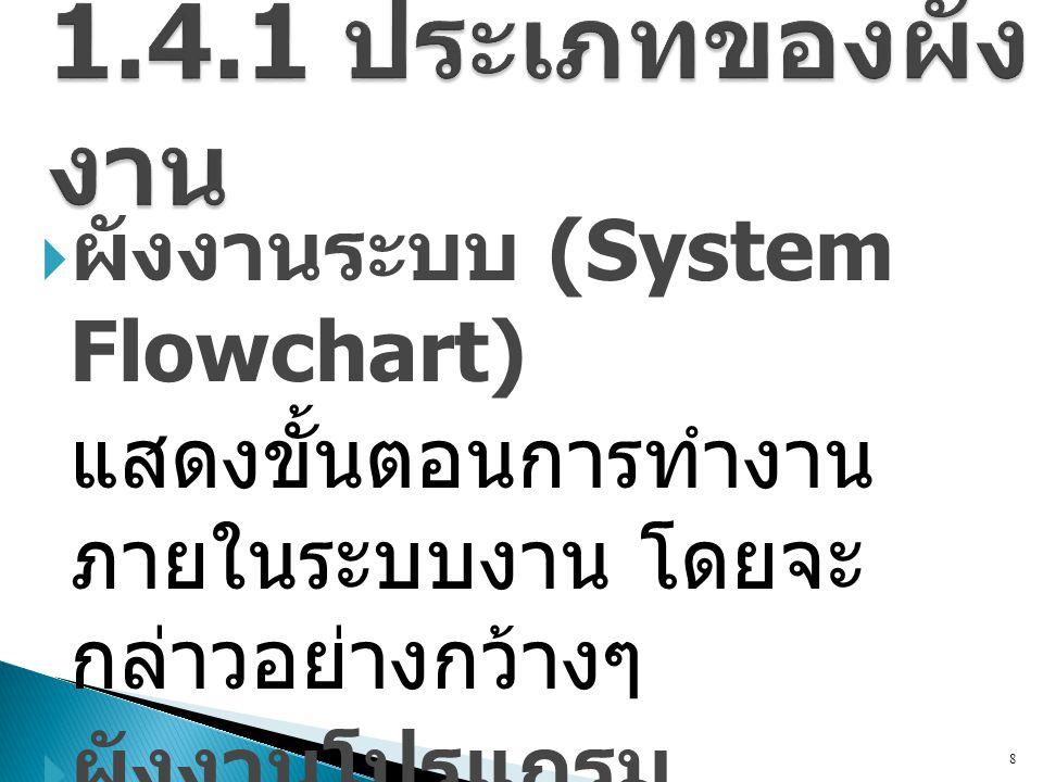  ผังงานระบบ (System Flowchart) แสดงขั้นตอนการทำงาน ภายในระบบงาน โดยจะ กล่าวอย่างกว้างๆ  ผังงานโปรแกรม (Program Flowchart) แสดงขั้นตอนของคำสั่งที่ใช้