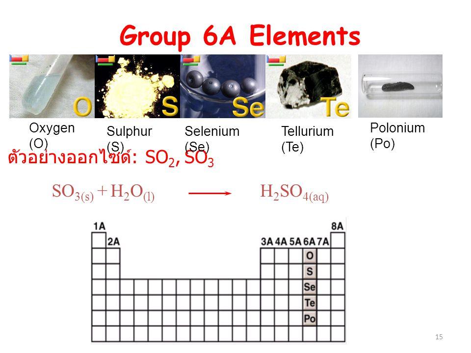 15 ตัวอย่างออกไซด์ : SO 2, SO 3 SO 3(s) + H 2 O (l) H 2 SO 4(aq) Oxygen (O) Sulphur (S) Selenium (Se) Tellurium (Te) Polonium (Po) Group 6A Elements